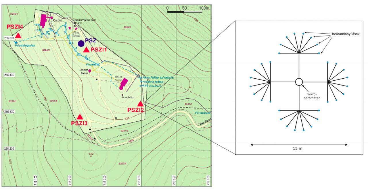 A Piszkés-tetői állomás elemeinek elhelyezkedése (balra). Piros háromszögek jelölik a mikrobarométereket, a kék kör a szeizmométert. Jobbra a szélzajcsökkentő rendszer szerkezete nagyítva.