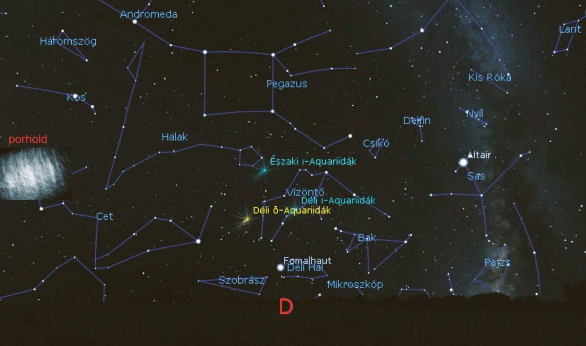 Kordylewski porholdjának polarimetriai észlelése – Lagrange égi porszívója